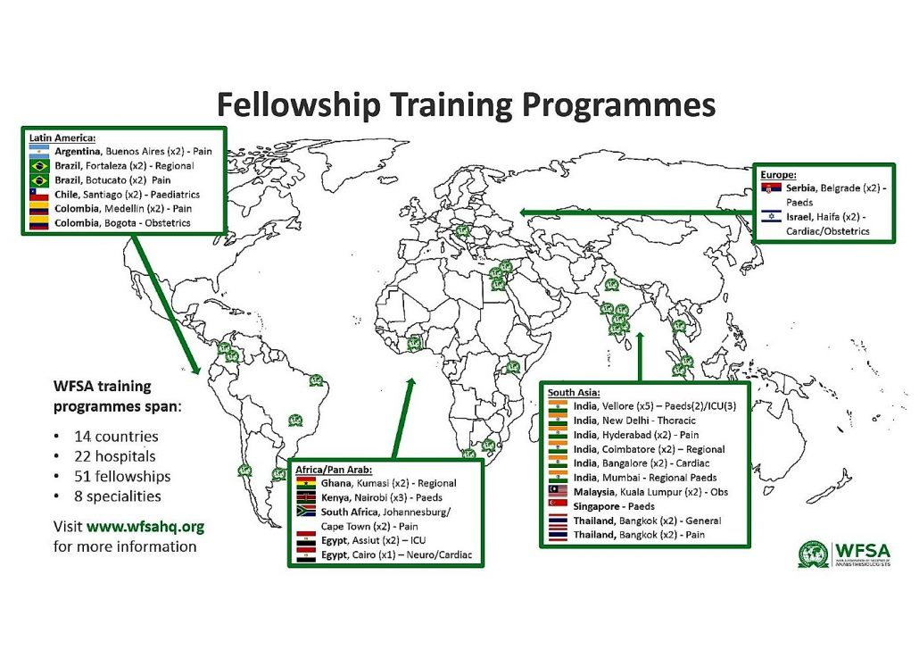 fellowship-training-programmes